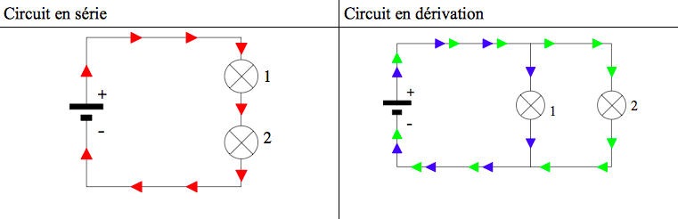Circuits derivation serie.png